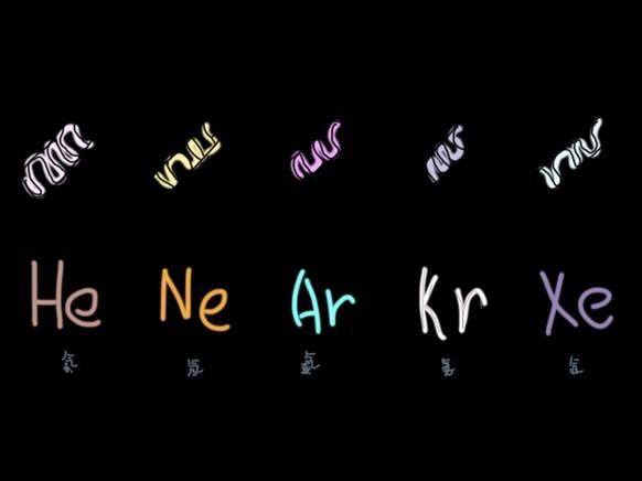 元素周期表中的新家族——稀有气体