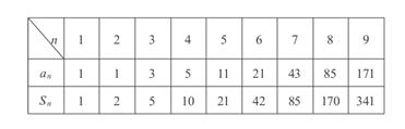九连环中的数学原理